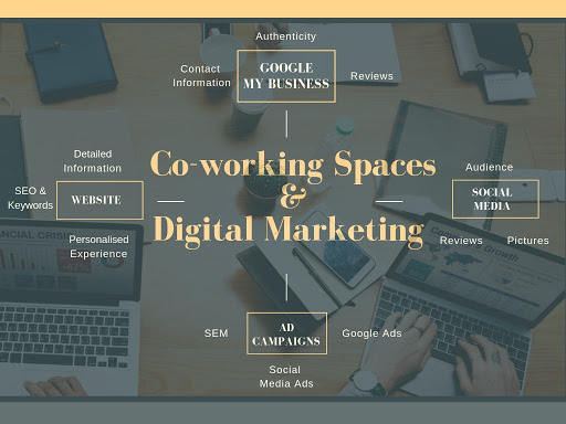 including digital marketing in the list of coworking trends is a no-brainer.